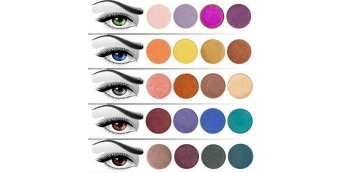 Tuto couleur yeux