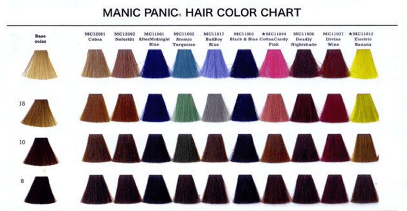Bases-colorations-manic-panic